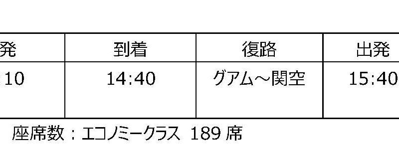 チェジュ航空[グアム〜関空線]週6便の就航決定