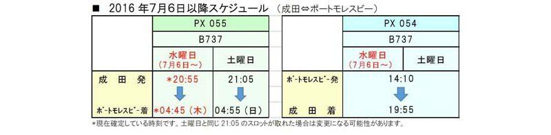 成田ーポートモレスビー線増便!2016年7月から